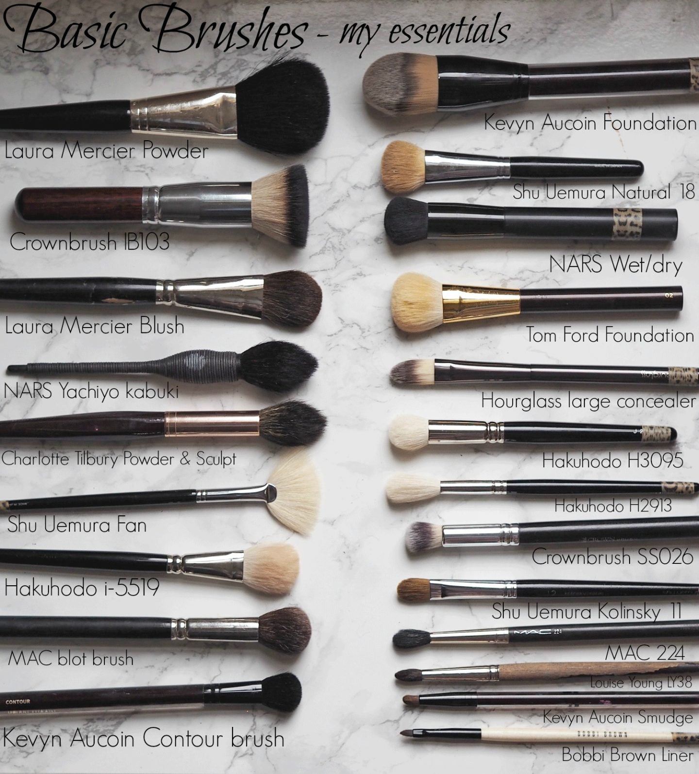 best brushes for makeup artists